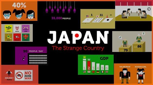 日本の不思議な事実を外国人の視点から紹介したユニークな動画